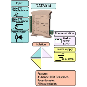 Datexel Data Acquisition And Control Modules With Modbus Tcp/Ip Versions DAT 8014