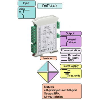 Datexel Data Acquisition And Control Modules With Rs485 Modbus-Rtu Versions DAT 3140
