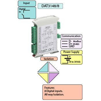 Datexel Data Acquisition And Control Modules With Rs485 Modbus-Rtu Versions DAT 3148-8