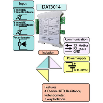 Datexel Data Acquisition And Control Modules With Rs485 Modbus-Rtu Versions DAT 3014