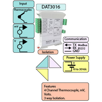 Datexel Data Acquisition And Control Modules With Rs485 Modbus-Rtu Versions DAT 3016
