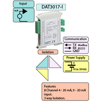 Datexel Data Acquisition And Control Modules With Rs485 Modbus-Rtu Versions DAT 3017-I