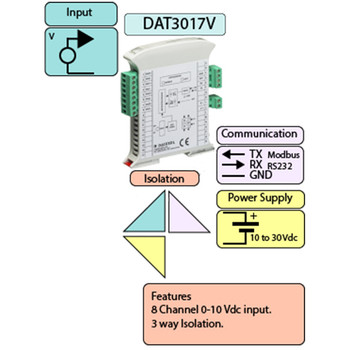 Datexel Data Acquisition And Control Modules With Rs485 Modbus-Rtu Versions DAT 3017-V