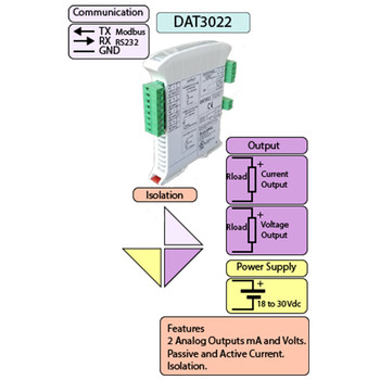 Datexel Data Acquisition And Control Modules With Rs485 Modbus-Rtu Versions DAT 3022