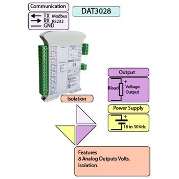 Datexel Data Acquisition And Control Modules With Rs485 Modbus-Rtu Versions DAT 3028