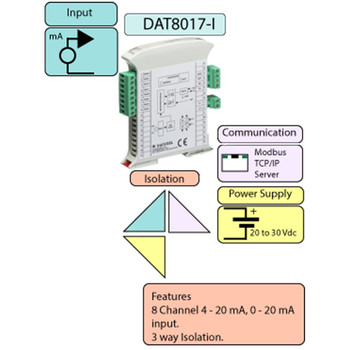 Datexel Data Acquisition And Control Modules With Modbus Tcp/Ip Versions DAT 8017 - I