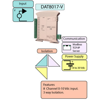 Datexel Data Acquisition And Control Modules With Modbus Tcp/Ip Versions DAT 8017 - V