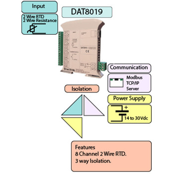 Datexel Data Acquisition And Control Modules With Modbus Tcp/Ip Versions DAT 8019