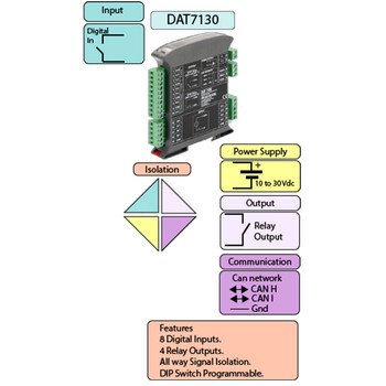 Datexel Data Acquisition And Control Modules Canopen Distributed I/O Modules DAT 7130