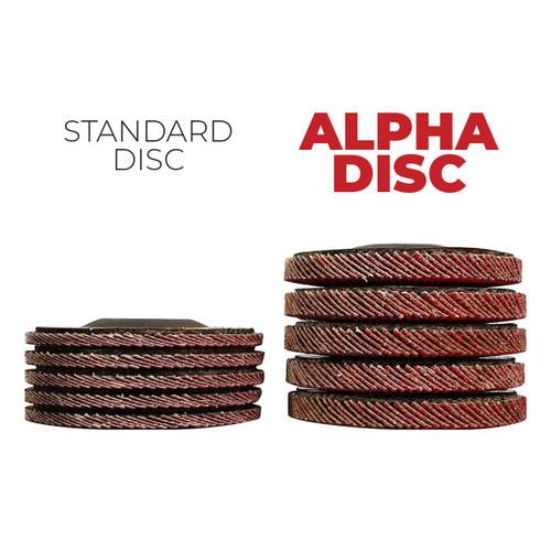 "5 Pack 4.5/"" x 7//8/"" XL 60 Grit High Performance Ceramic BHA Alpha Flap Discs"
