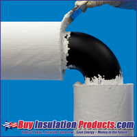 Controlling Condensation Issues with Pipe Insulation