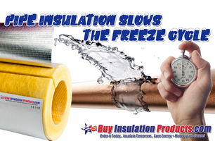 Pipe Insulation Extending the Time to Freeze Cycle
