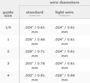 snake-brand-guide-size-std-litewire-chart2.jpg