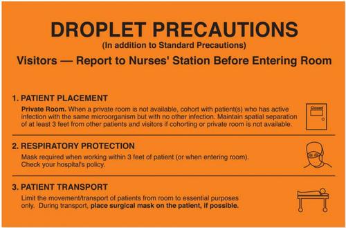 59701467 - DROPLET PRECAUTION LABEL - Orange