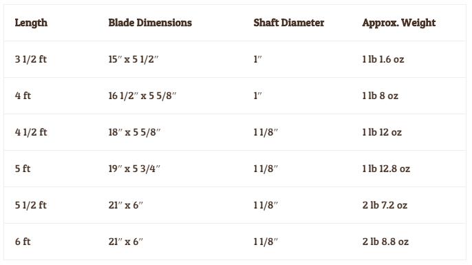 paddledimensions.png