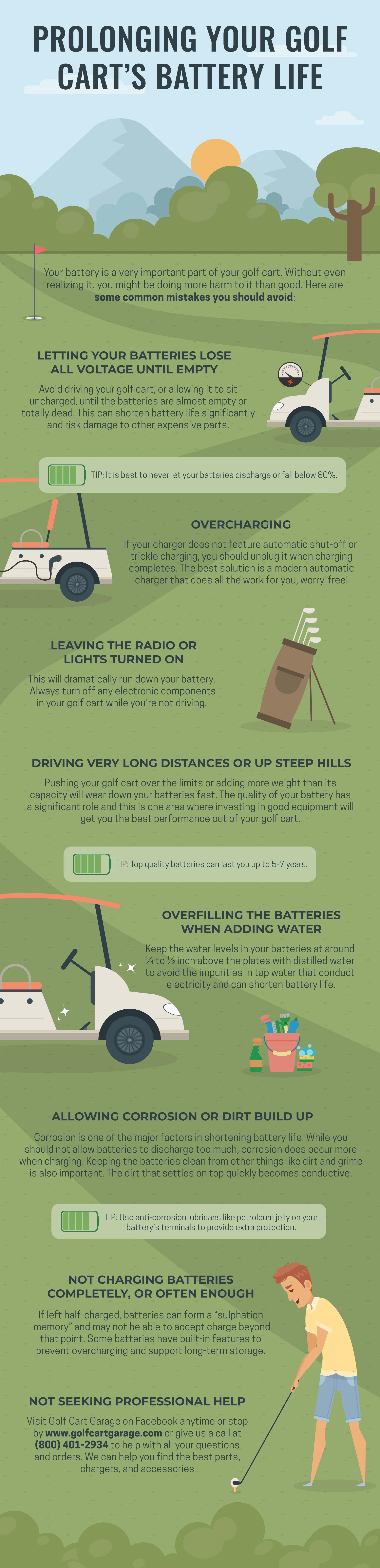 golf-cart-garage-infographic-002.jpg