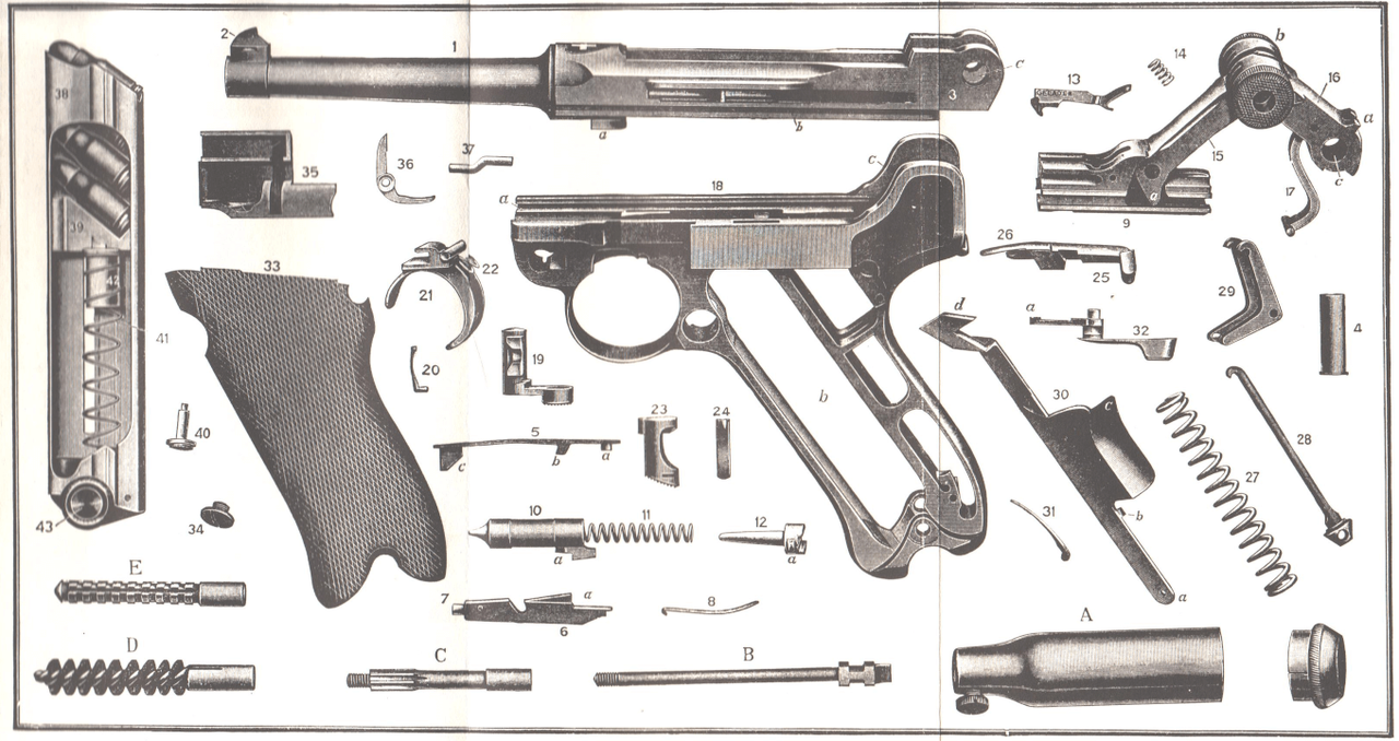 Original Swiss Luger Parts