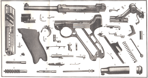 Surplus Firearm Accessories for sale at Edelweiss ArmsEdelweiss Arms