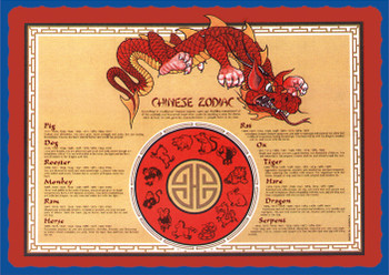 Sanfacon - 496 - Dragon Zodiac Placemats - 1000/Pack