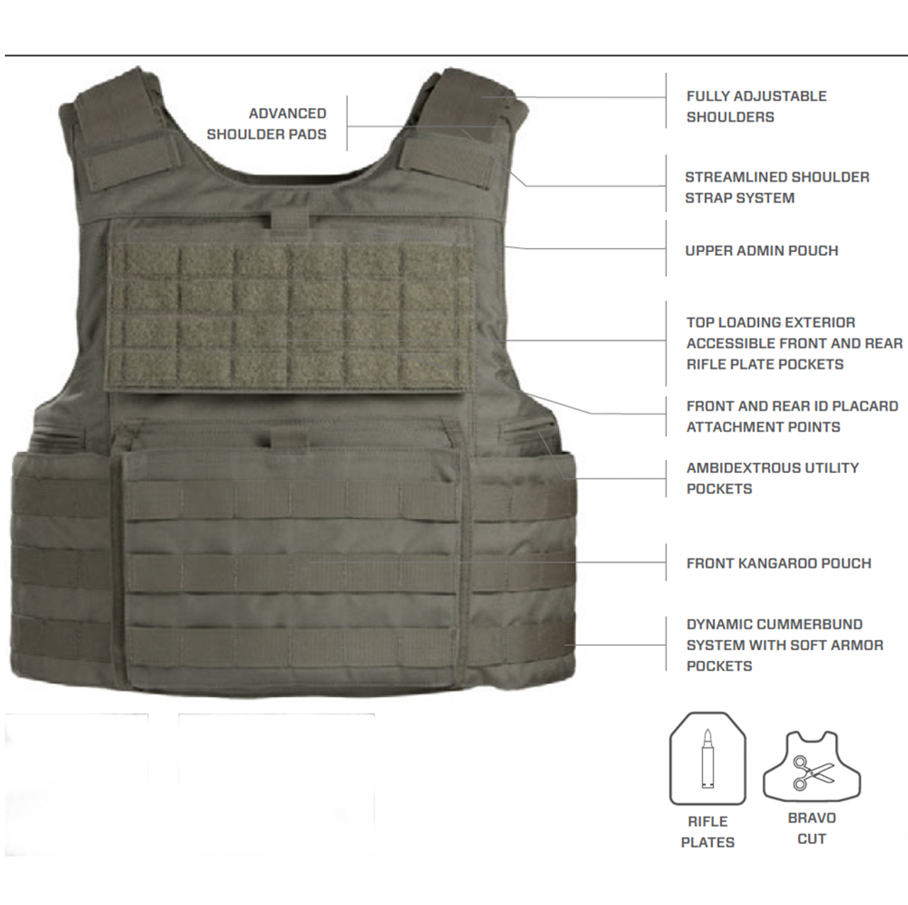 1e4c393a483b Armor Express ® Hard Core H3 Men's Overt Ballistic Body Armor Carrier,  Adjustable Shoulders and waist, Ventilation Liner system and front kangaroo  ...