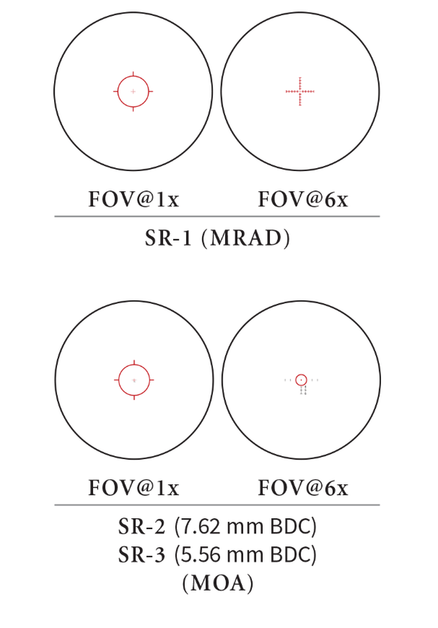 EOTech VDU1-6FFSR1 VUDU Optics 1-6x24 First Focal Plane FFP Rifle Scope - SR1 Reticle (MRAD)