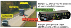 Ranger EZ Ranging Police Traffic Radar System by MPH