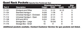 Tufloc 72-200 Handgun Quad Rack, holds up to 4 Handguns, Wall Mount, 15x19x5, Powder-Coated Steel, Additional Storage Box Pockets, Small Box Holds 2 Handguns Large Box Holds 4, Lockable