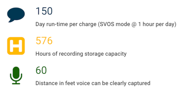 voice recorder features