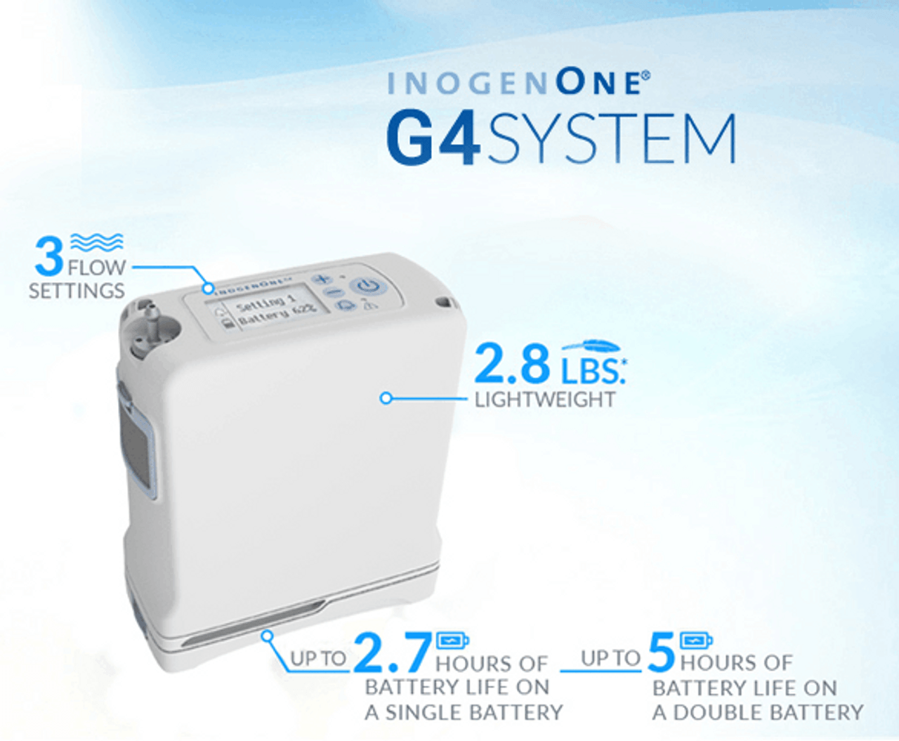 Inogen One G4 portable oxygen system specifications