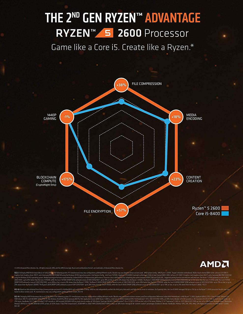 CPU AMD Ryzen 5 2600 Processor with Wraith Stealth Cooler - YD2600BBAFBOX