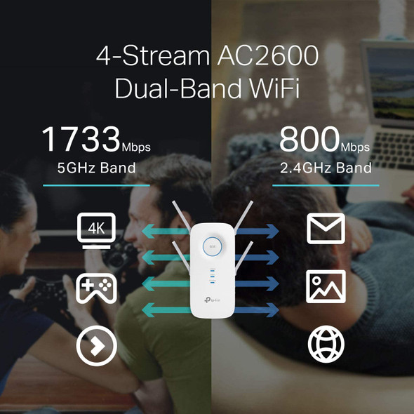 TP-Link AC2600 WiFi Extender, Up to 2600Mbps, Dual Band WiFi Range Extender, Gigabit port, Repeater, Access Point, 4x4 MU-MIMO, Easy Set-Up, Extends Internet Wifi to Smart Home Devices( RE650 )