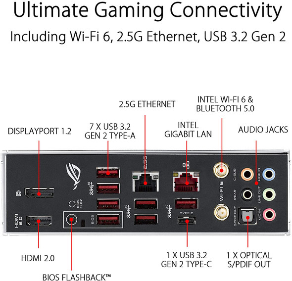 ASUS ROG Strix X570-E Gaming ATX Motherboard- PCIe 4.0, Aura Sync RGB Lighting, 2.5 Gbps and Intel Gigabit LAN, WIFI 6 (802.11Ax), Dual M.2 Heatsinks (ASMBAD01)