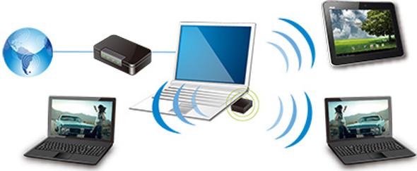 Asus Wireless-N150 USB Nano Adapter