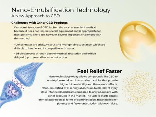 Creating Better Days: Nano-CBD Pain Cream (300mg)