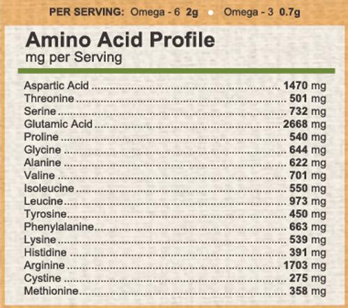 Hemp Foods: Organic Hemp Protein Powder