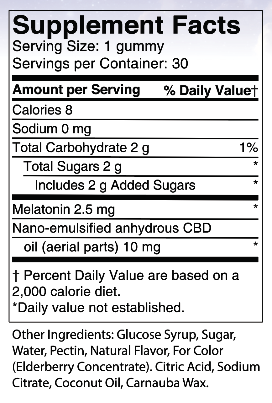 melatonin-nutrition-panel.png