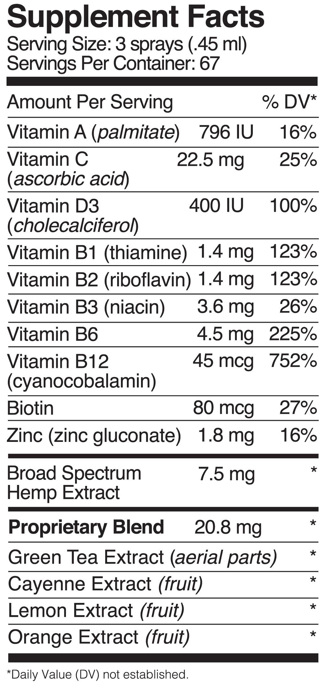wellness-spray-supplement-facts-lg.jpg