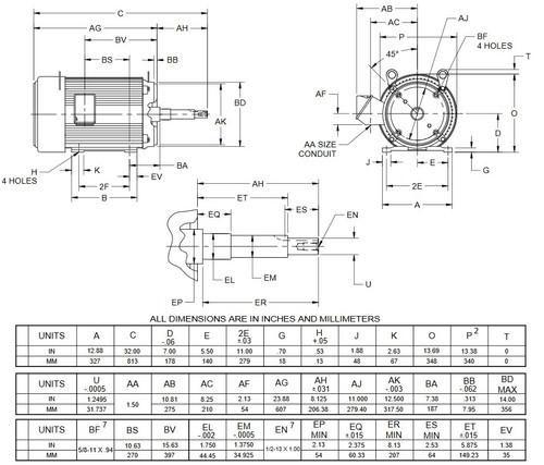 UJ25P2DP US Motors 25 hp 1800 RPM  3-phase 284JP Frame 208-230/460V Close-Coupled Pump Motor