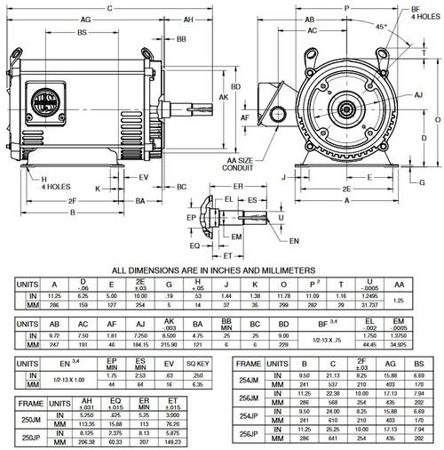 DJ20P1EM US Motors 20 hp 3600 RPM  3-phase 254JM Frame 230/460V (ODP) Close-Coupled Pump Motor
