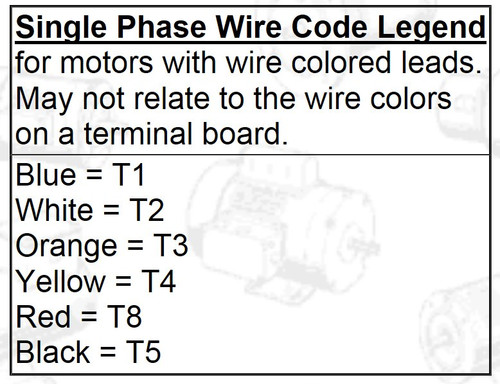 Rotary Drum Switch Wiring Diagram - Wiring Diagrams List on