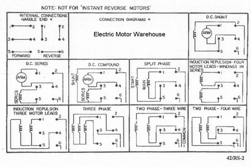 1 5 Hp 2 Hp Electric Motor Reversing Drum Switch Position