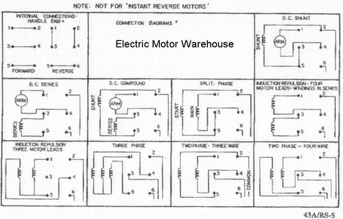 2 hp - 3 hp Electric Motor Reversing Drum Switch - Position = Maintained #  RS-5