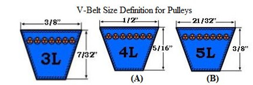 """5.45/"""" X 1/"""" Single Groove Fixed Bore /""""A/"""" Pulley # AK56X1"""