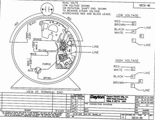 3/4 HP Direct Drive Blower Motor 1725 RPM 115/230V Dayton