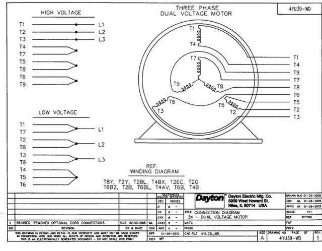 Model 4YU39 Century 1.5 hp Belt Drive Blower 3 Phase Motor