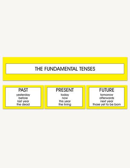The Three Fundamental Tenses - sku HE.09 - 1