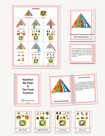 Nutrition, Elementary - sku BE.96 - 1