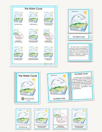The Water Cycle - sku GE.20 - 1