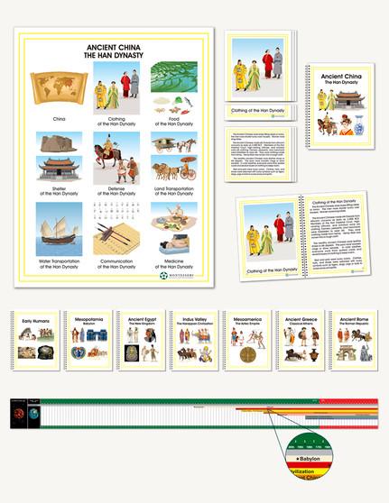 The Fundamental Needs of Humans - sku HE.20 - 1