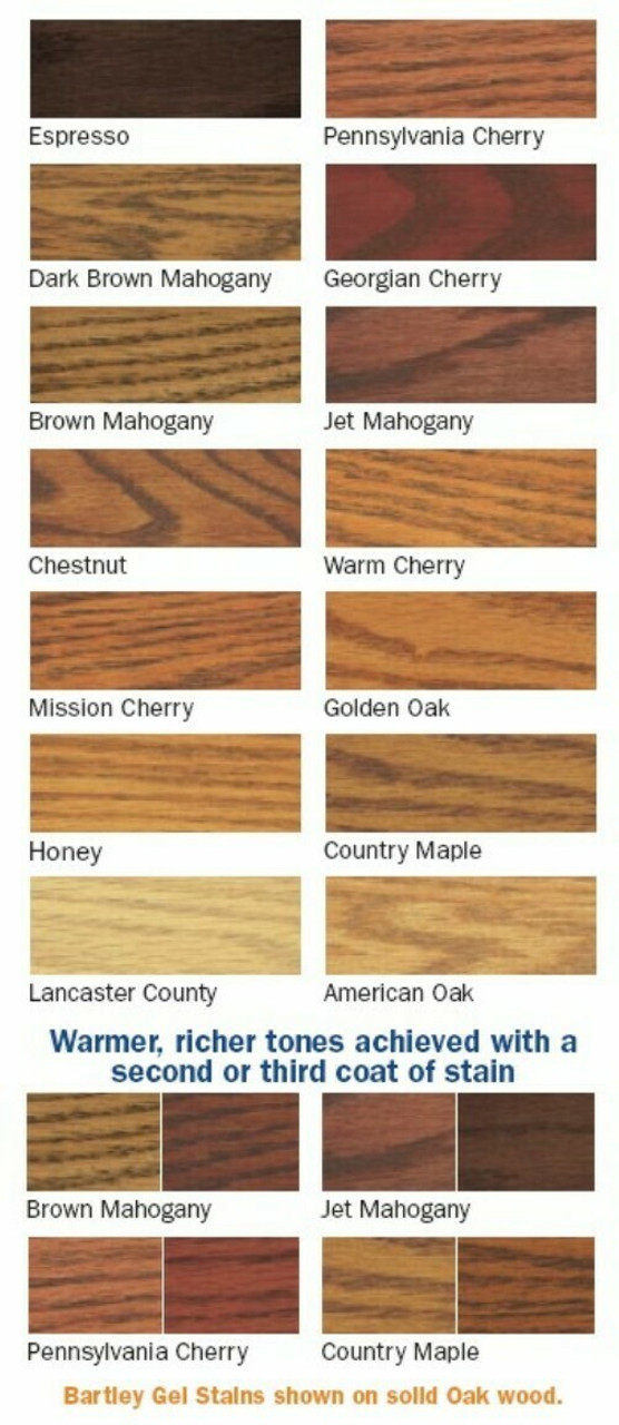 BARTLEY GEL STAIN COUNTRY MAPLE 1/2 PT